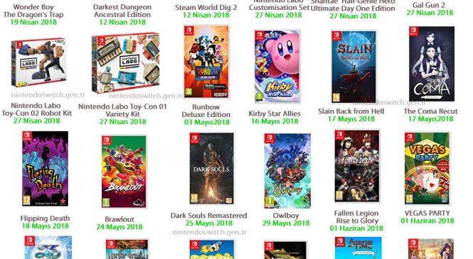 Nintendo Switch 2018 çıkacak oyunlar!